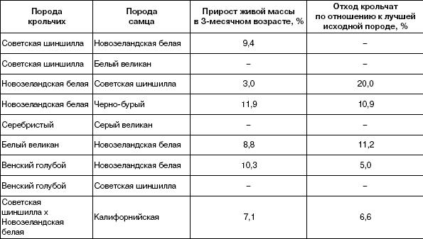 схема сочетания пород