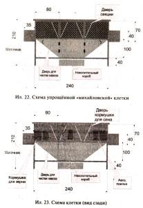 Схема фермы описываемой в этом методе